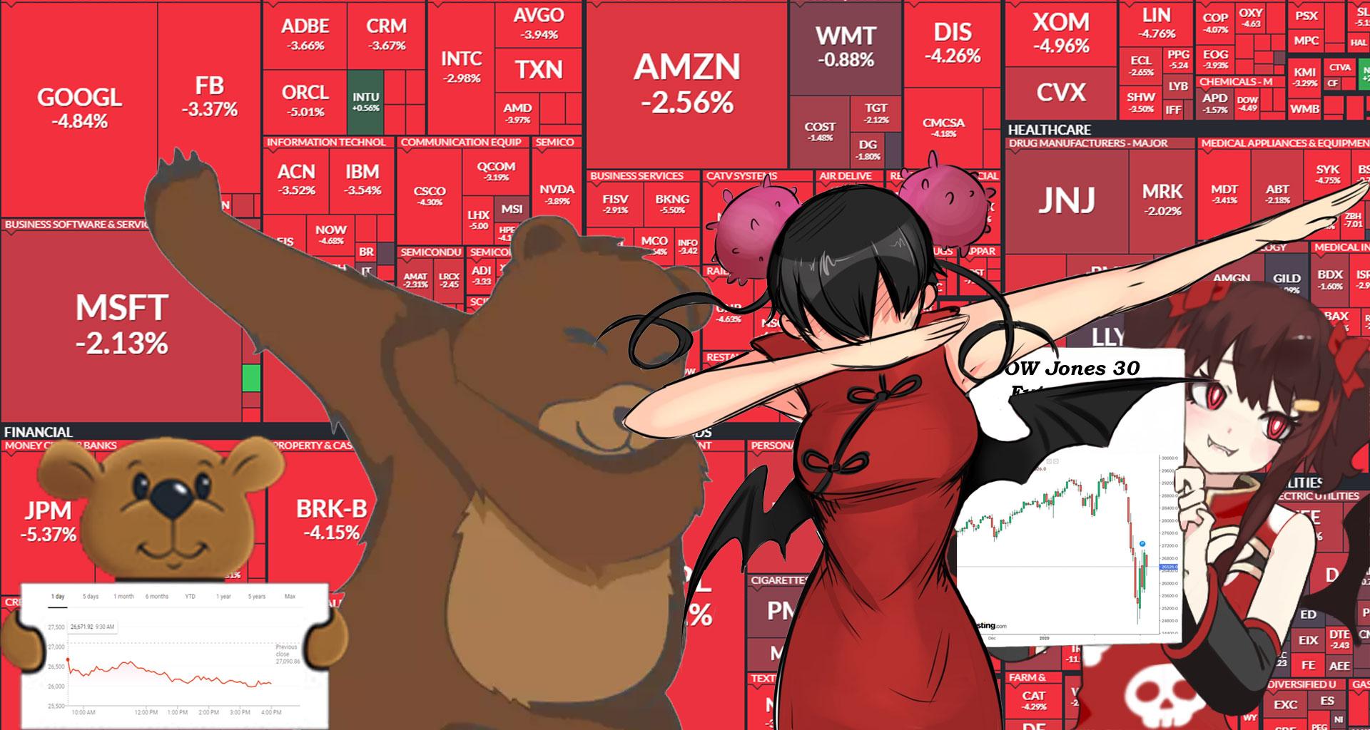 Stock market & corona impact explained, simply.